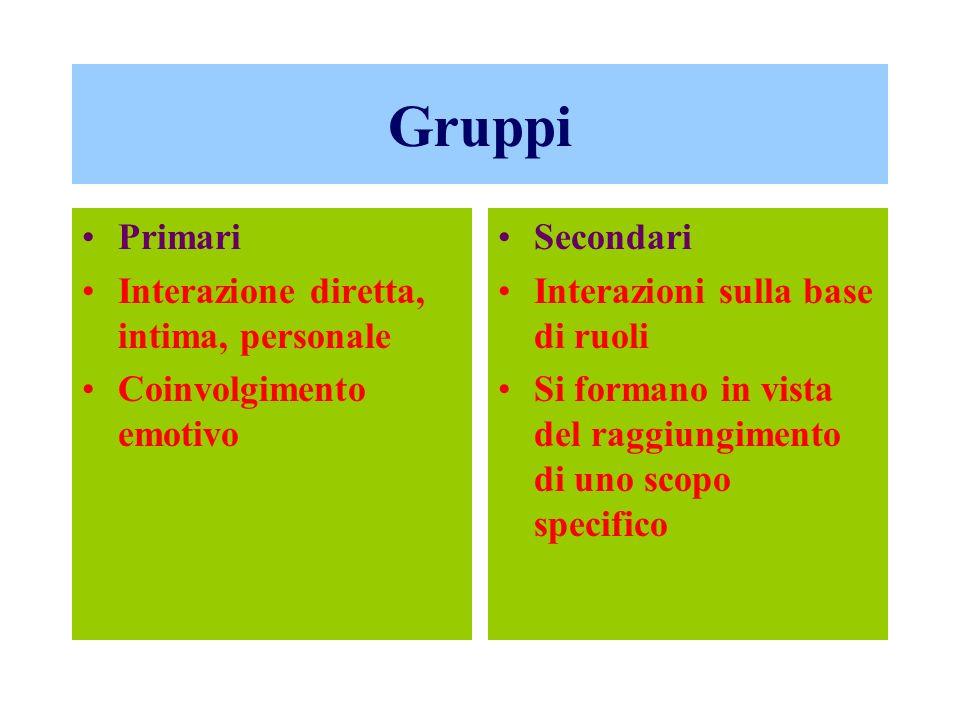 Gruppi Primari Interazione diretta, intima, personale