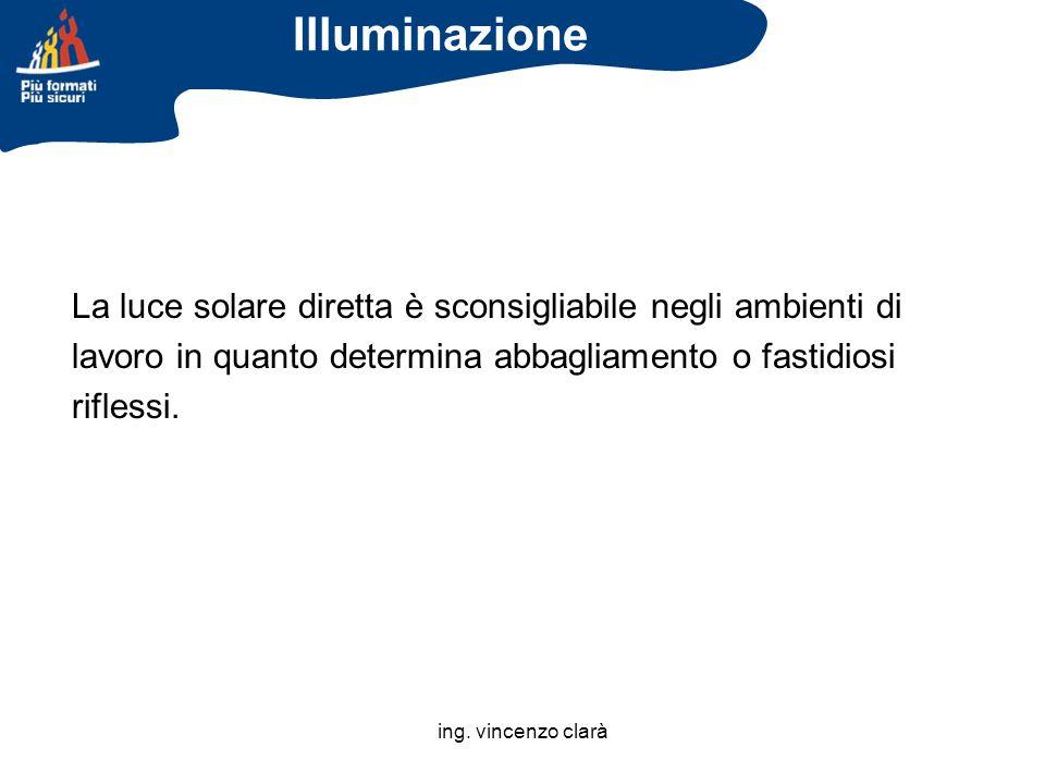 Illuminazione La luce solare diretta è sconsigliabile negli ambienti di. lavoro in quanto determina abbagliamento o fastidiosi.