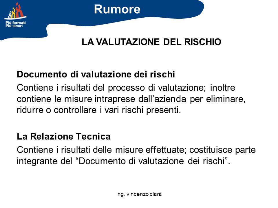 Rumore LA VALUTAZIONE DEL RISCHIO Documento di valutazione dei rischi
