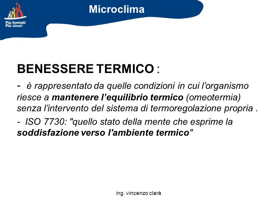 BENESSERE TERMICO : Microclima
