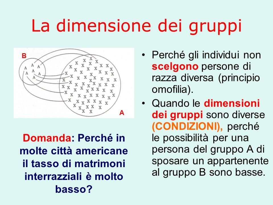 La dimensione dei gruppi