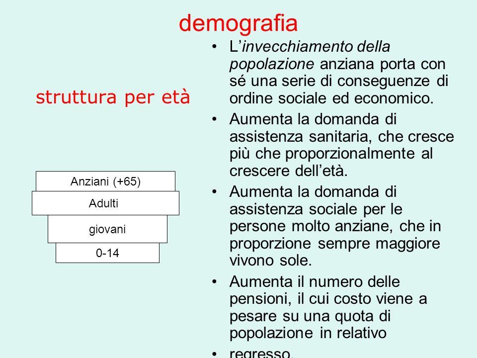 demografia struttura per età