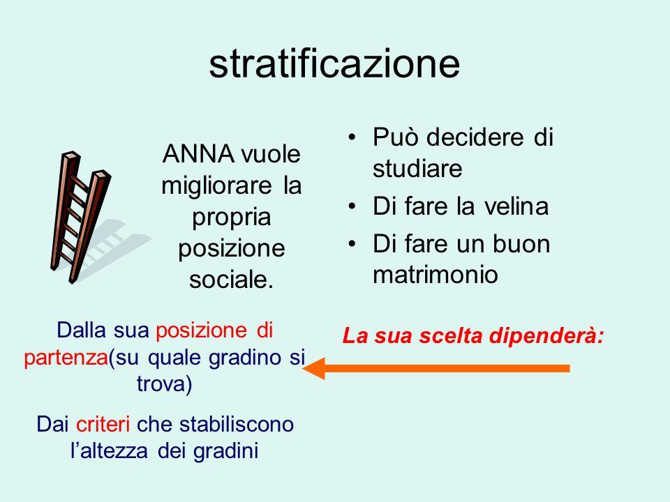 stratificazione Può decidere di studiare