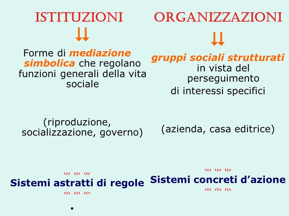 Sistemi astratti di regole Sistemi concreti d'azione
