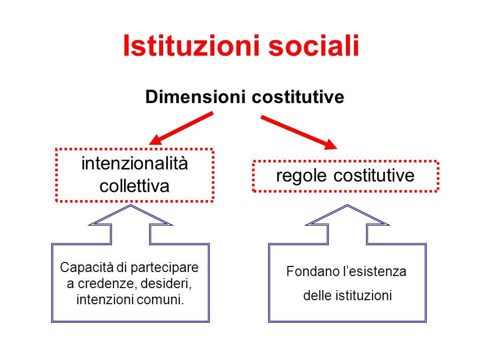 Istituzioni sociali Dimensioni costitutive intenzionalità collettiva