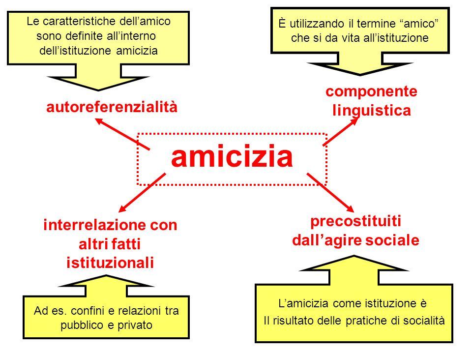 amicizia componente linguistica autoreferenzialità