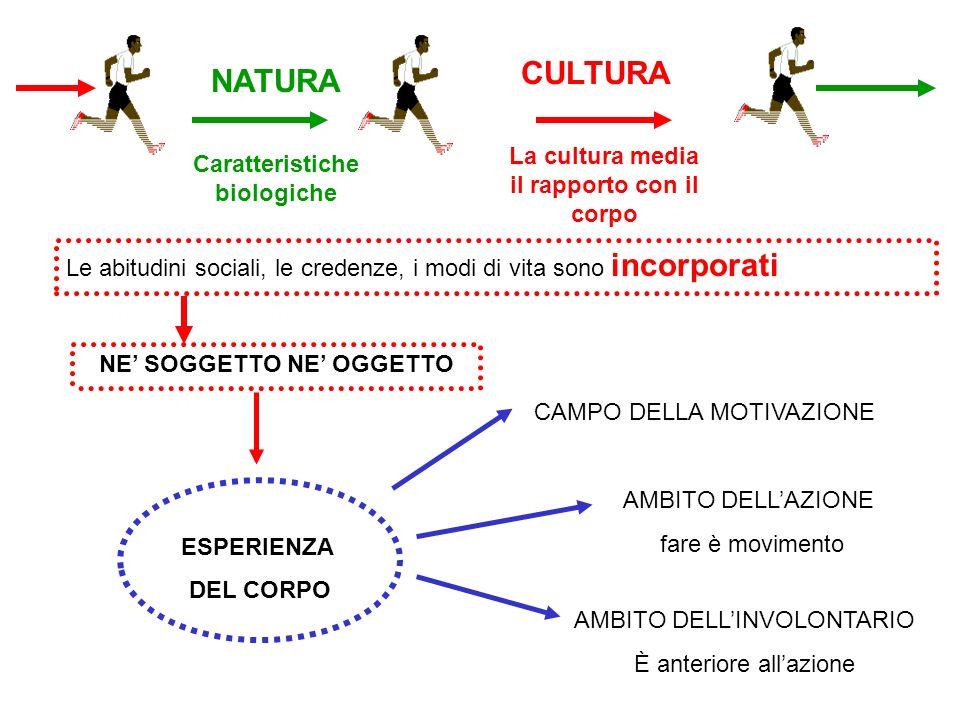 CULTURA NATURA La cultura media il rapporto con il corpo