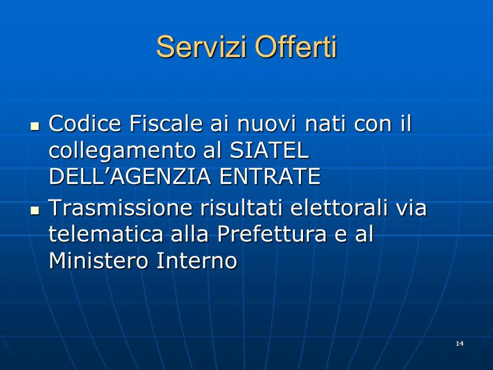 Servizi Offerti Codice Fiscale ai nuovi nati con il collegamento al SIATEL DELL'AGENZIA ENTRATE.