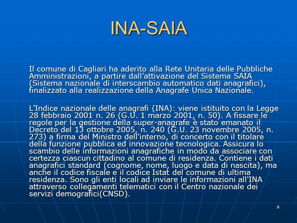 INA-SAIA