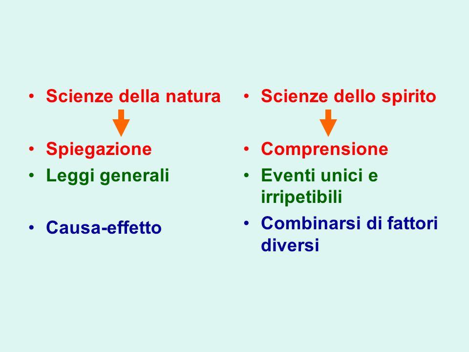 Scienze della natura Spiegazione. Leggi generali. Causa-effetto. Scienze dello spirito. Comprensione.