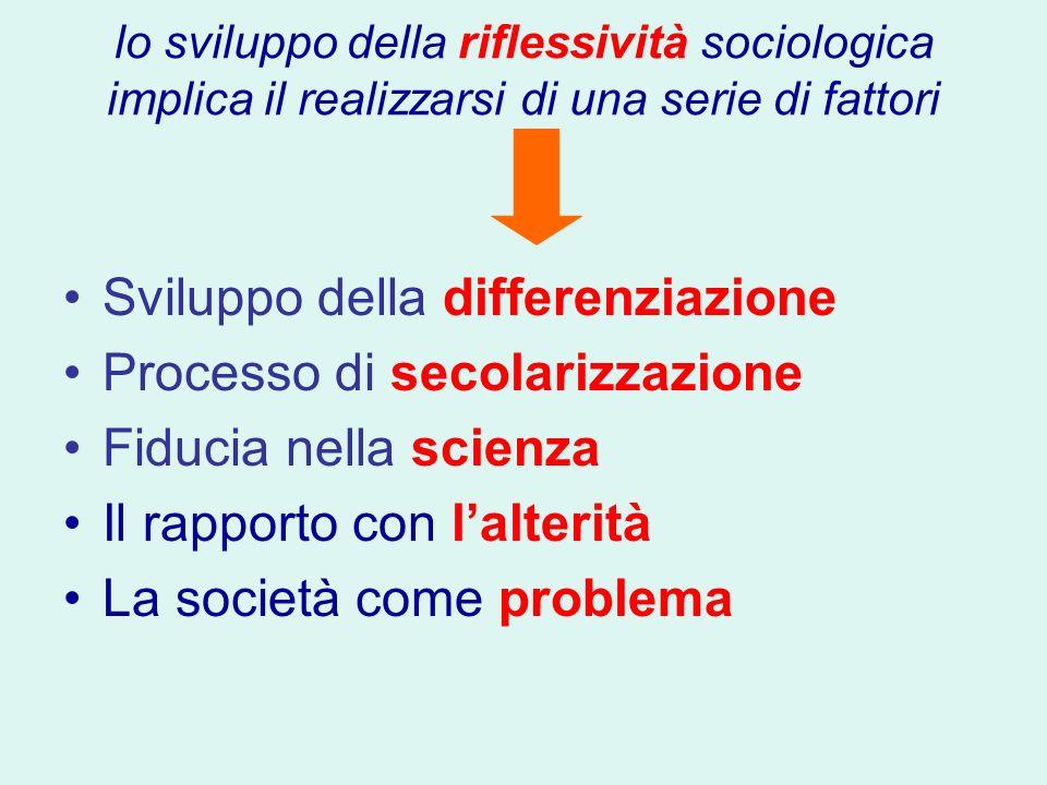 Sviluppo della differenziazione Processo di secolarizzazione