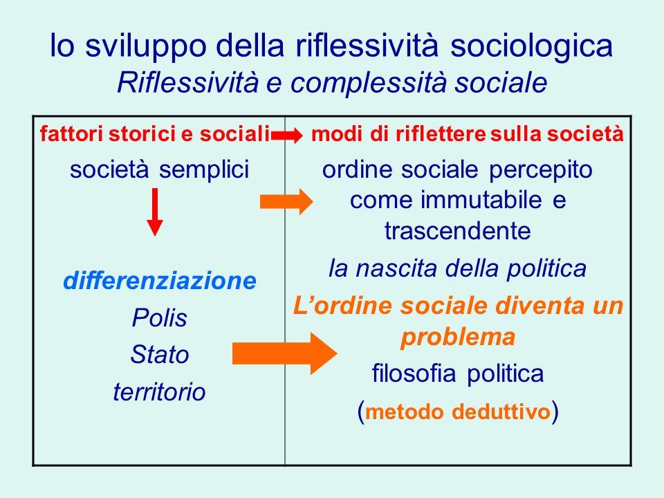 L'ordine sociale diventa un problema