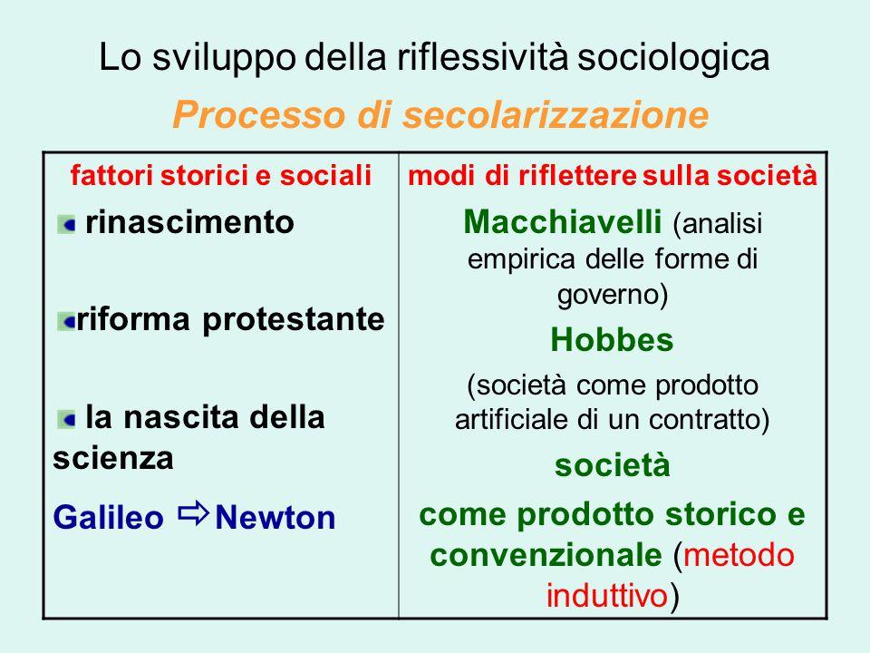 fattori storici e sociali modi di riflettere sulla società