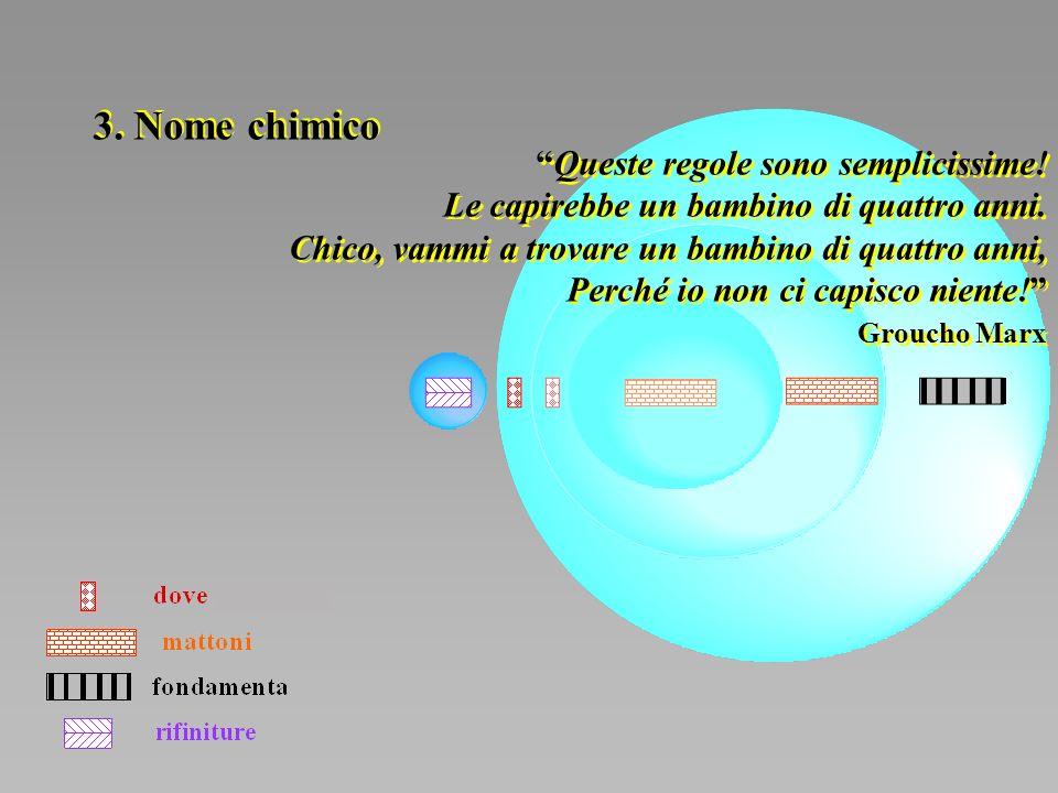 3. Nome chimico 3. Nome chimico Queste regole sono semplicissime!