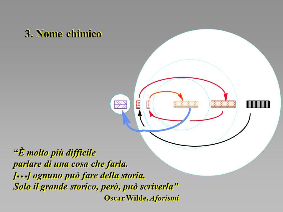 3. Nome chimico 3. Nome chimico È molto più difficile