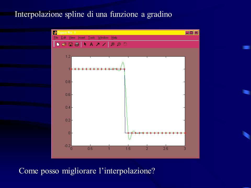 Interpolazione spline di una funzione a gradino
