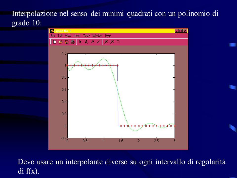 Interpolazione nel senso dei minimi quadrati con un polinomio di