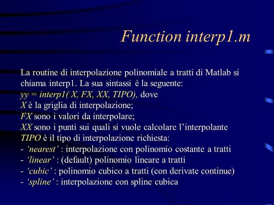 Function interp1.m La routine di interpolazione polinomiale a tratti di Matlab si chiama interp1. La sua sintassi è la seguente: