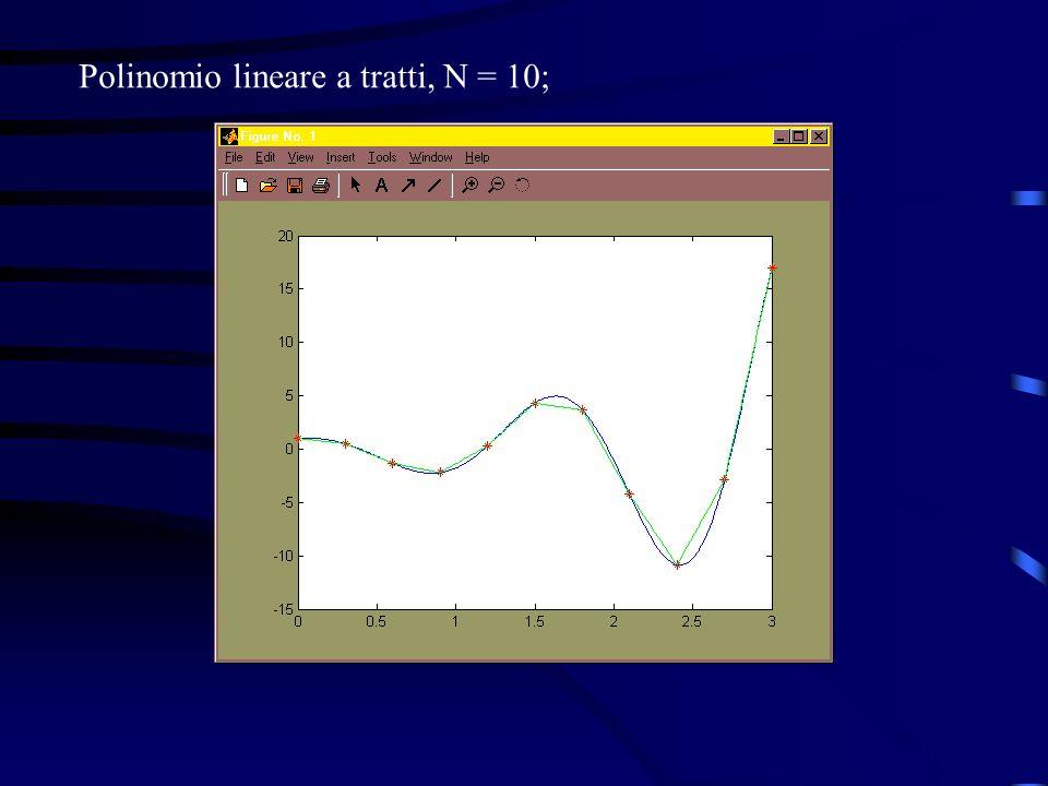 Polinomio lineare a tratti, N = 10;