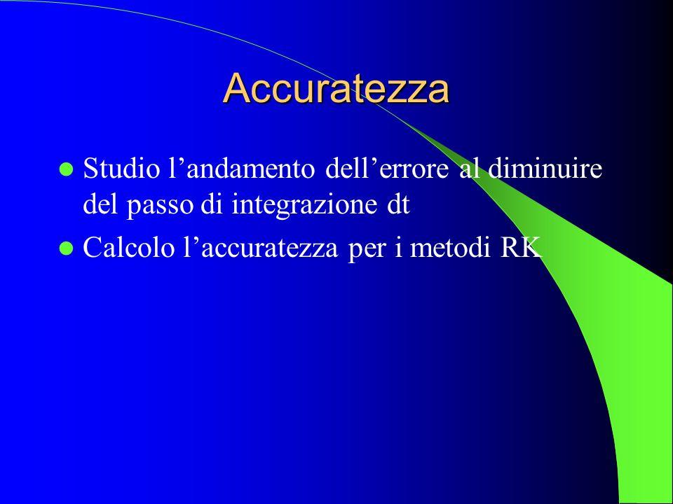 Accuratezza Studio l'andamento dell'errore al diminuire del passo di integrazione dt.