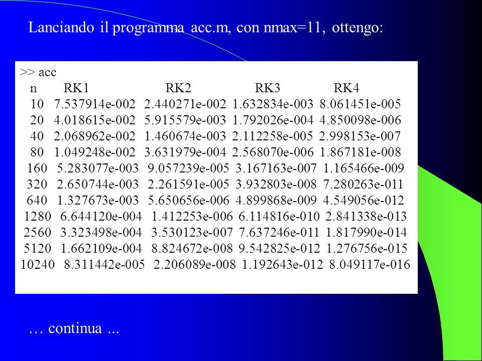 Lanciando il programma acc.m, con nmax=11, ottengo: