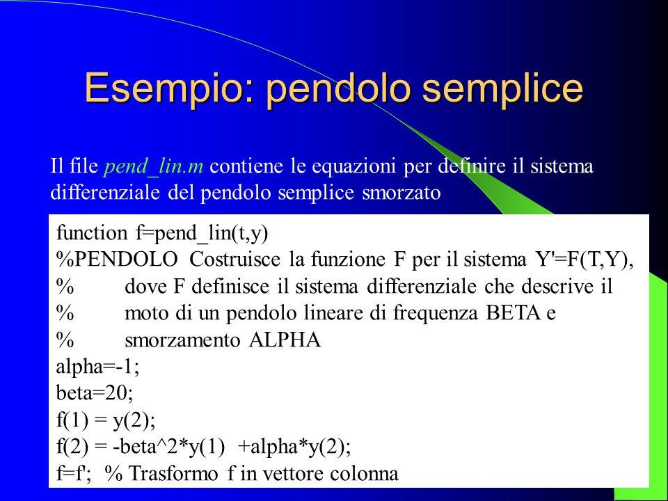 Esempio: pendolo semplice