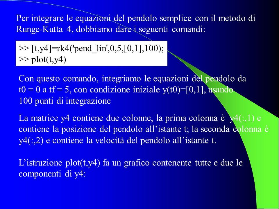 Per integrare le equazioni del pendolo semplice con il metodo di