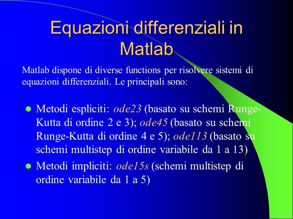 Equazioni differenziali in Matlab
