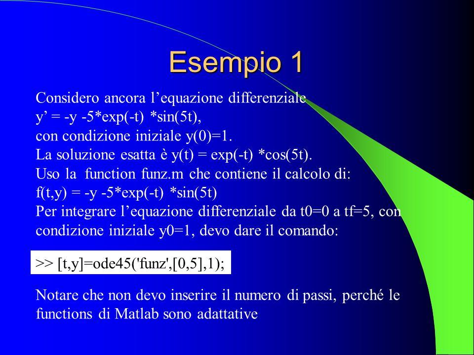 Esempio 1 Considero ancora l'equazione differenziale