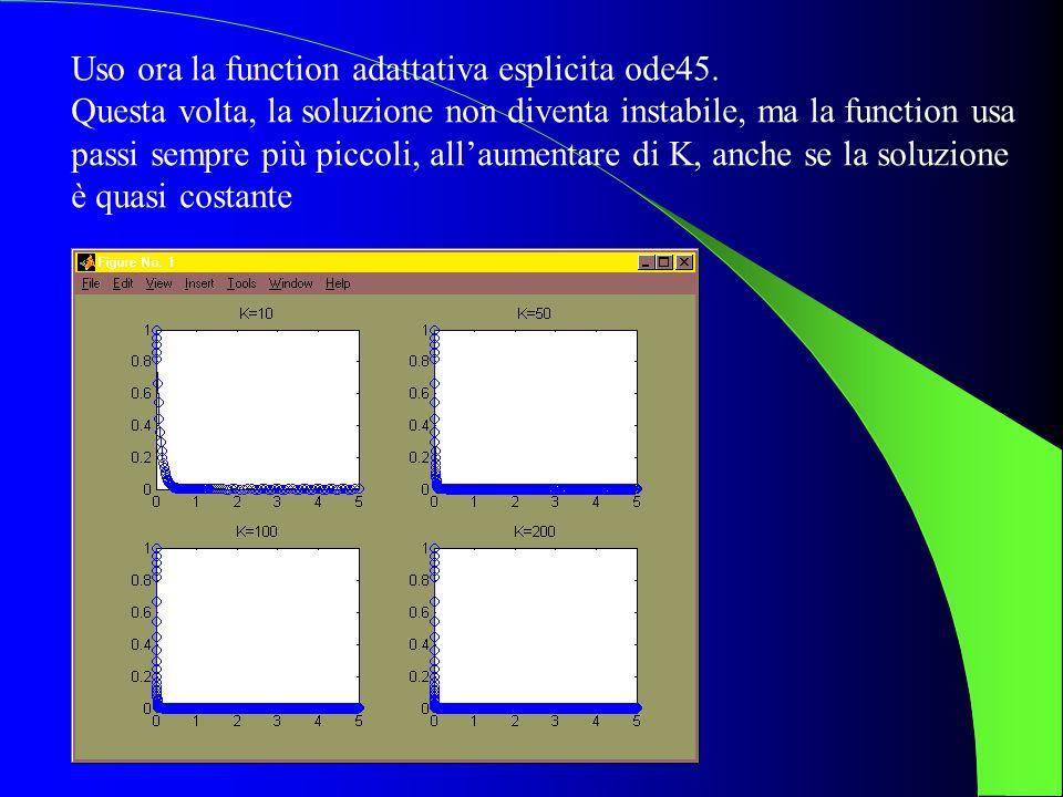 Uso ora la function adattativa esplicita ode45.