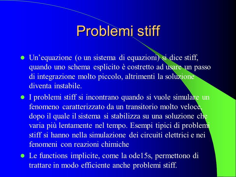 Problemi stiff