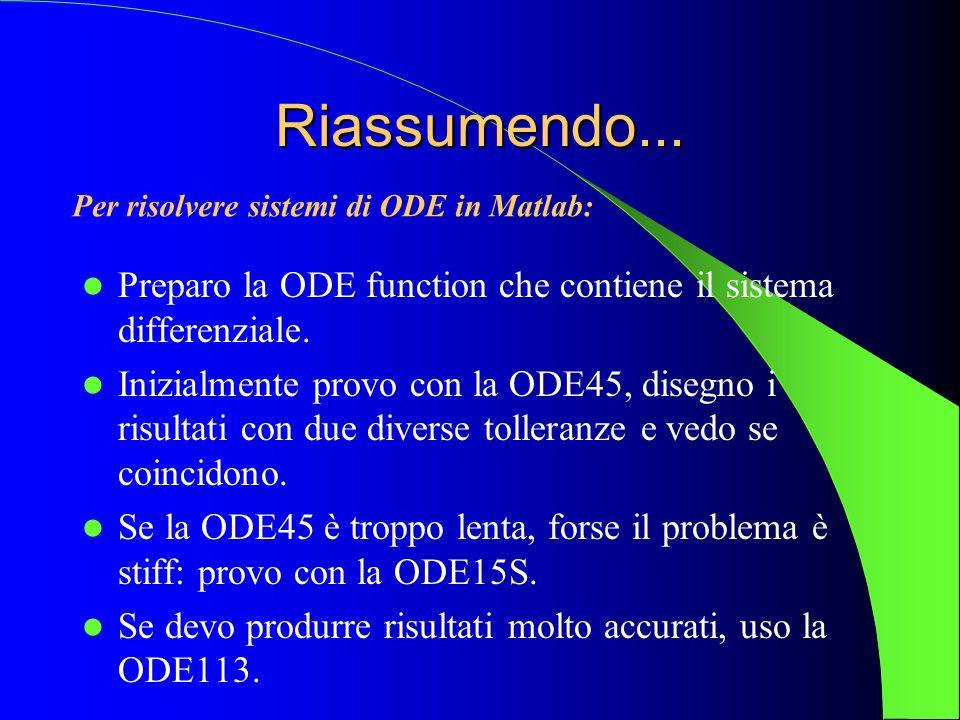 Riassumendo... Per risolvere sistemi di ODE in Matlab: Preparo la ODE function che contiene il sistema differenziale.