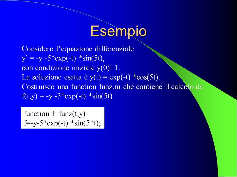 Esempio Considero l'equazione differenziale