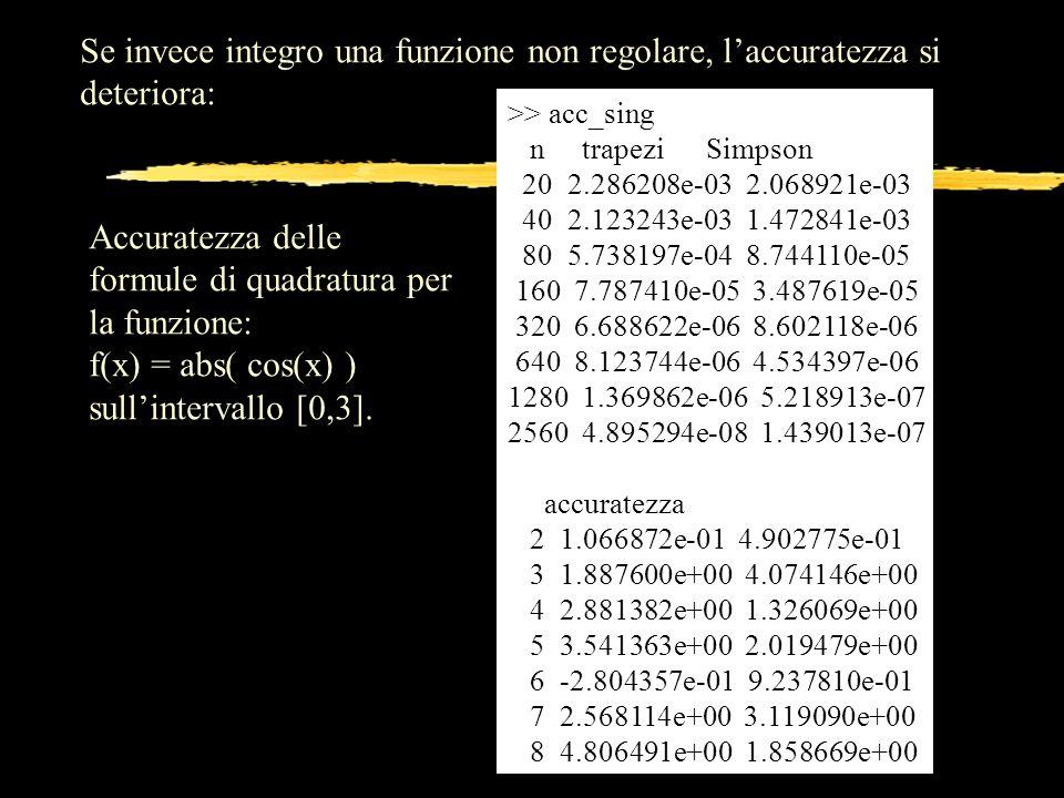Se invece integro una funzione non regolare, l'accuratezza si