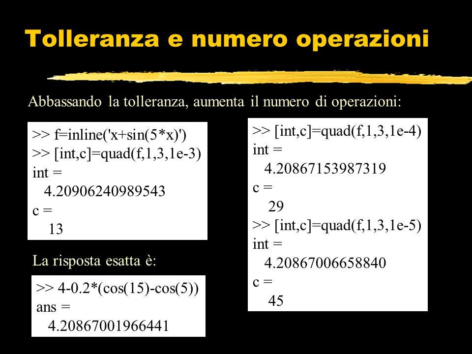 Tolleranza e numero operazioni