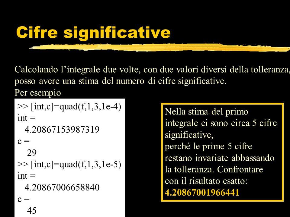 Cifre significative Calcolando l'integrale due volte, con due valori diversi della tolleranza,