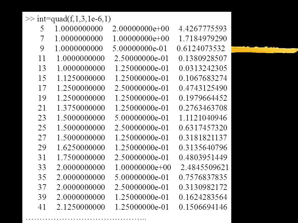 >> int=quad(f,1,3,1e-6,1)