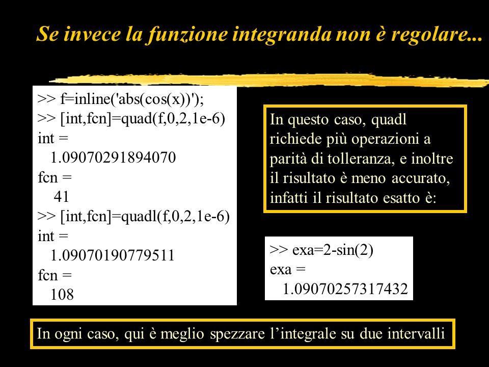 Se invece la funzione integranda non è regolare...