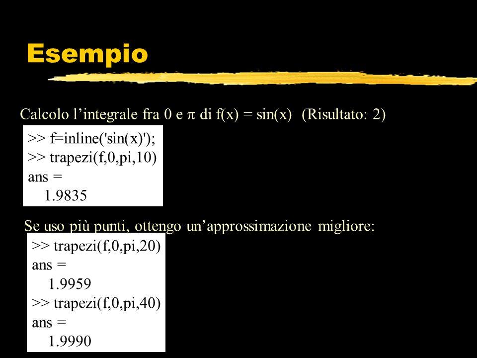 Esempio Calcolo l'integrale fra 0 e  di f(x) = sin(x) (Risultato: 2)