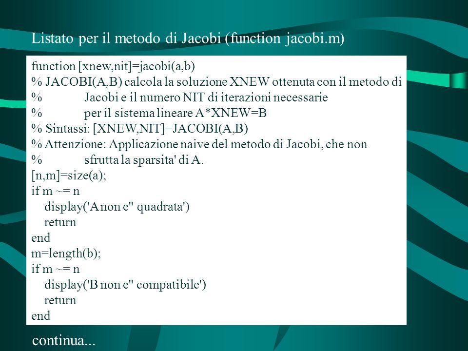 Listato per il metodo di Jacobi (function jacobi.m)