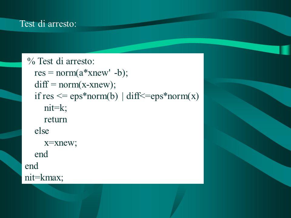 Test di arresto: % Test di arresto: res = norm(a*xnew -b); diff = norm(x-xnew); if res <= eps*norm(b) | diff<=eps*norm(x)