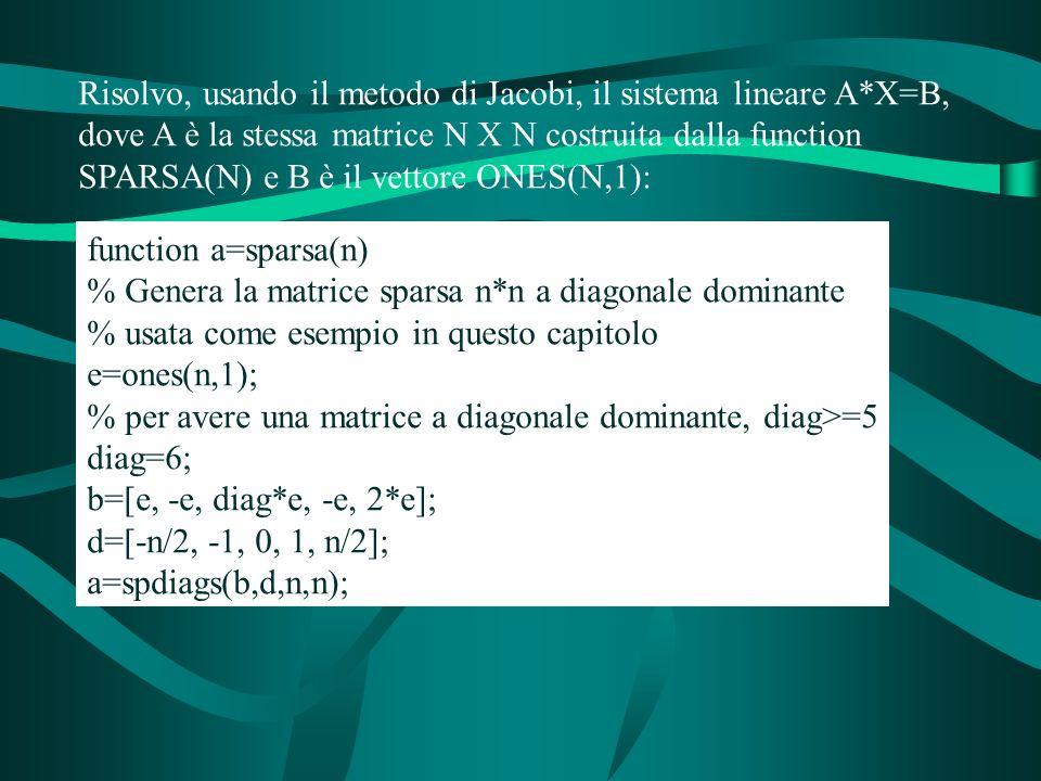 Risolvo, usando il metodo di Jacobi, il sistema lineare A