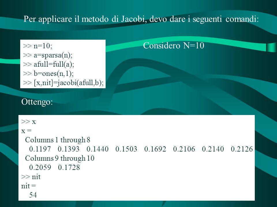 Per applicare il metodo di Jacobi, devo dare i seguenti comandi: