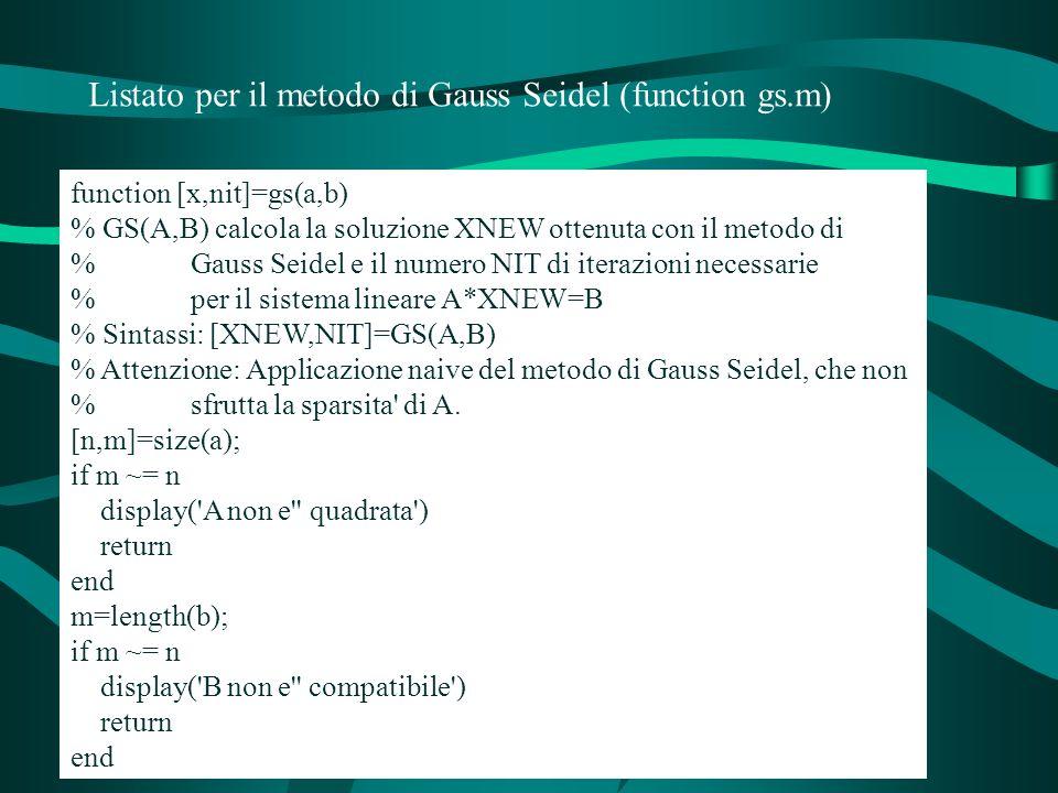 Listato per il metodo di Gauss Seidel (function gs.m)