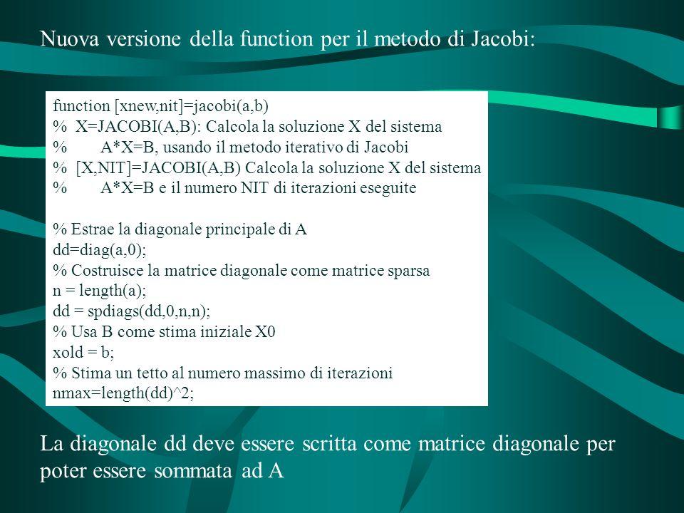 Nuova versione della function per il metodo di Jacobi: