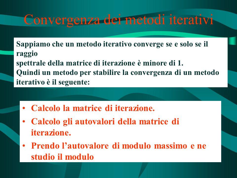 Convergenza dei metodi iterativi