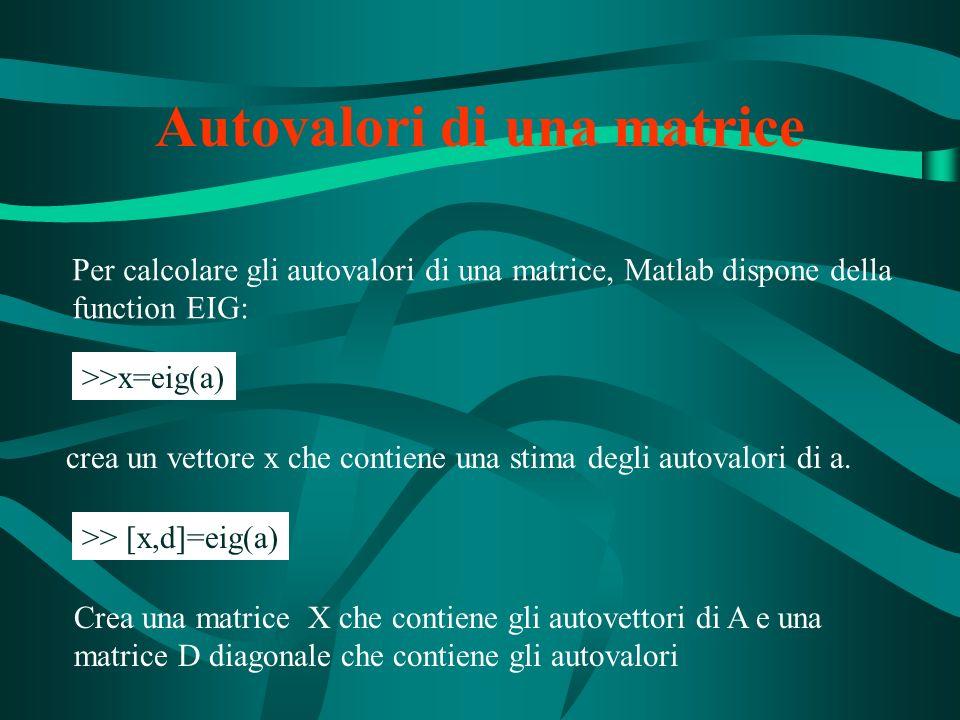 Autovalori di una matrice