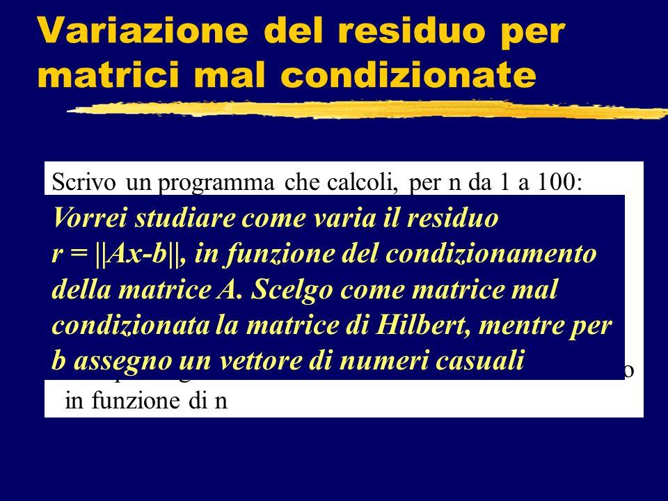 Variazione del residuo per matrici mal condizionate