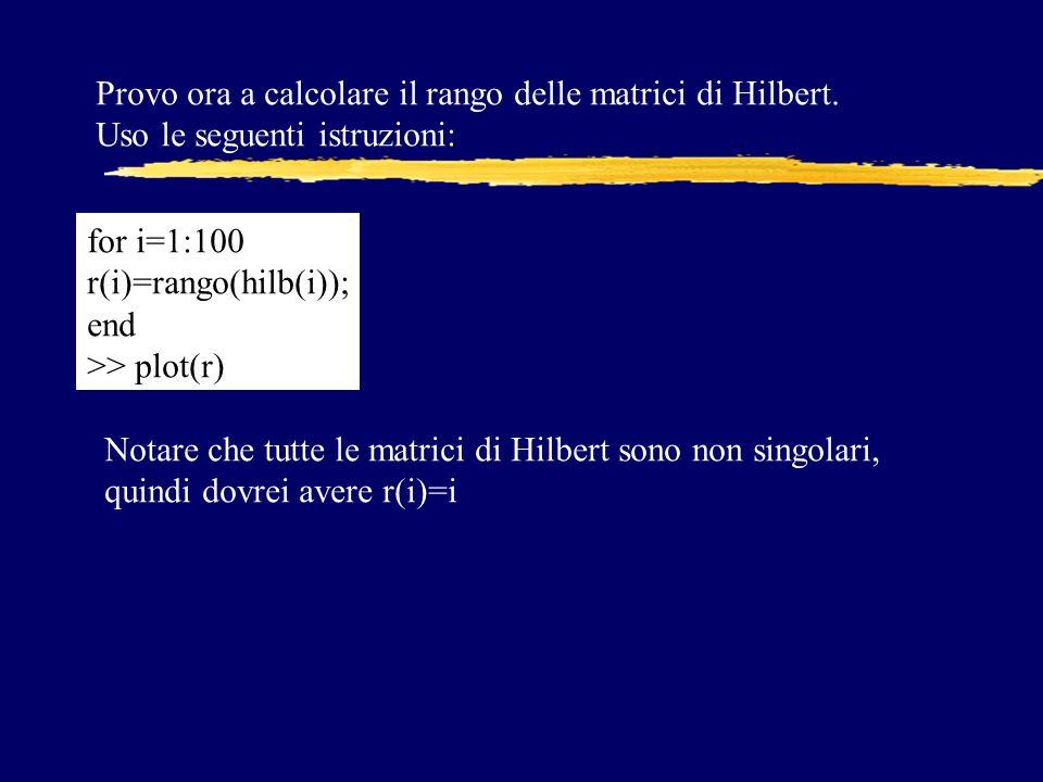 Provo ora a calcolare il rango delle matrici di Hilbert.