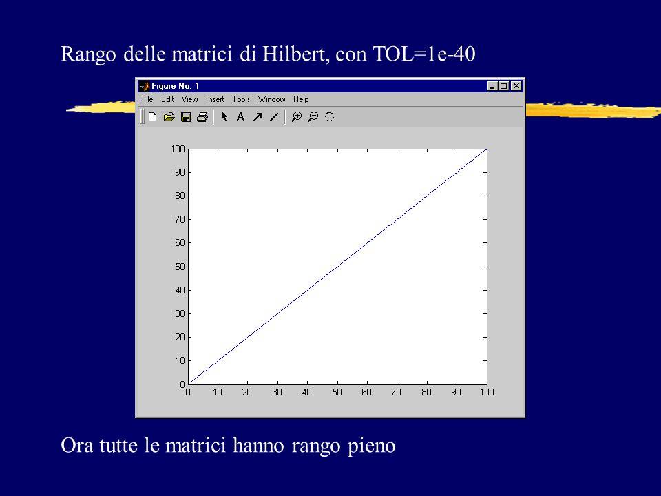 Rango delle matrici di Hilbert, con TOL=1e-40